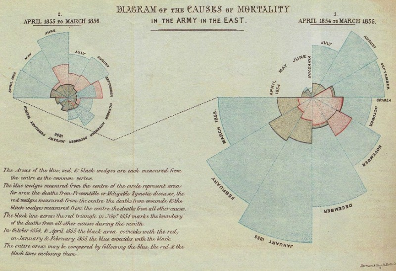 Important anniversaries in 2020: Florence Nightingale was born in 1820
